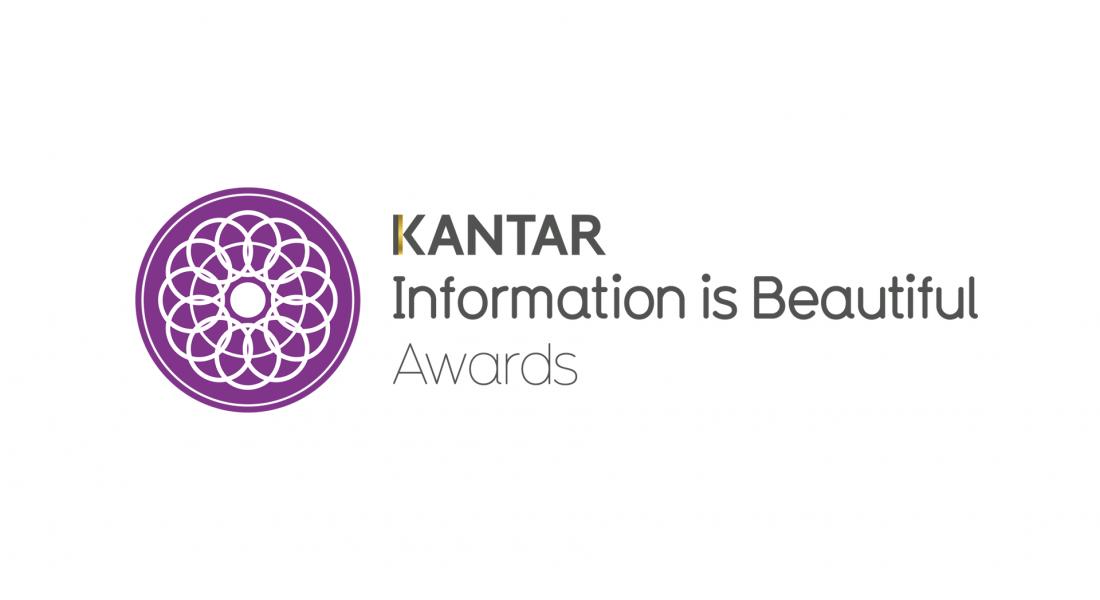 Kantar Awards